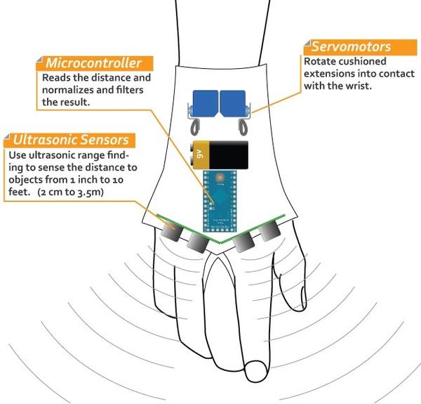 sonar Arduino
